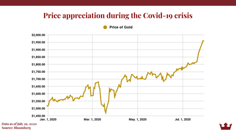 Gold May Reach USD 2,000 This Year (4)